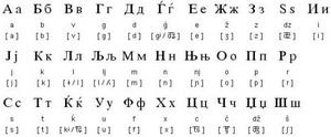 В македонском алфавите 31 буква
