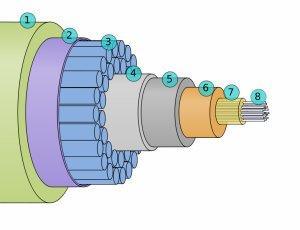 Строение подводного оптоволоконного кабеля